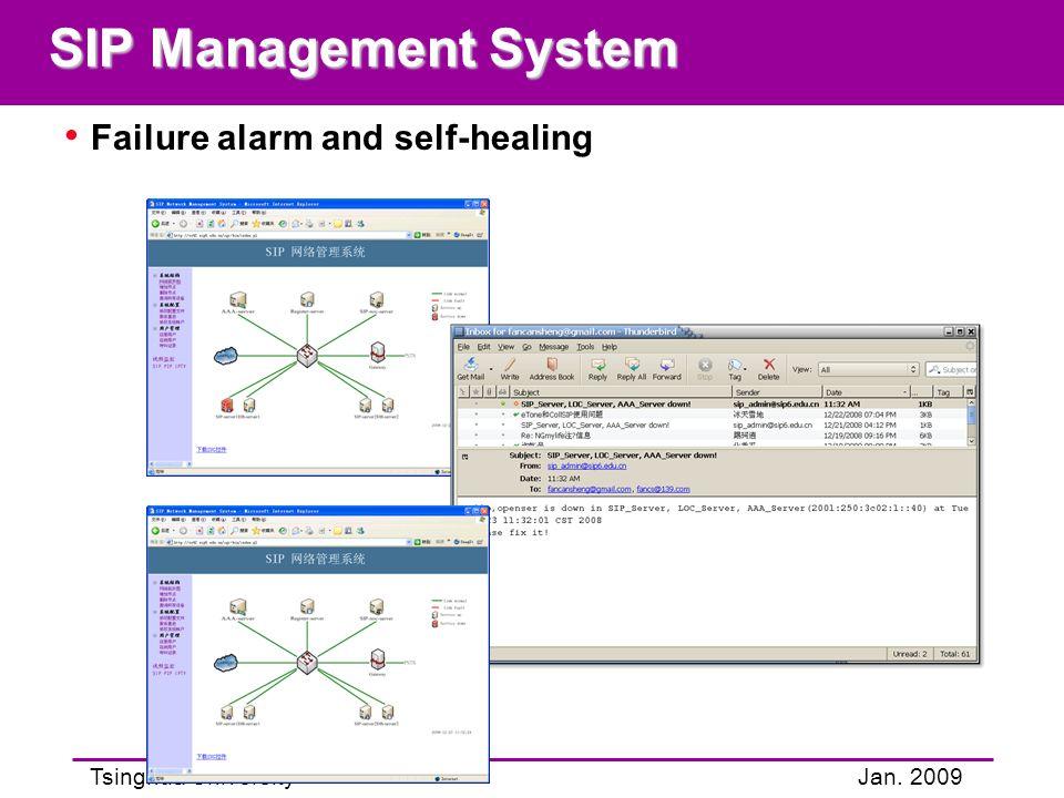 Tsinghua UniversityJan. 2009 SIP Management System Failure alarm and self-healing