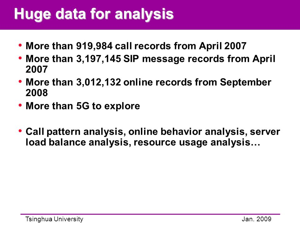 Tsinghua UniversityJan. 2009 Huge data for analysis More than 919,984 call records from April 2007 More than 3,197,145 SIP message records from April