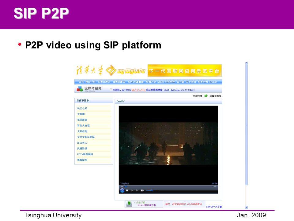 Tsinghua UniversityJan. 2009 SIP P2P P2P video using SIP platform