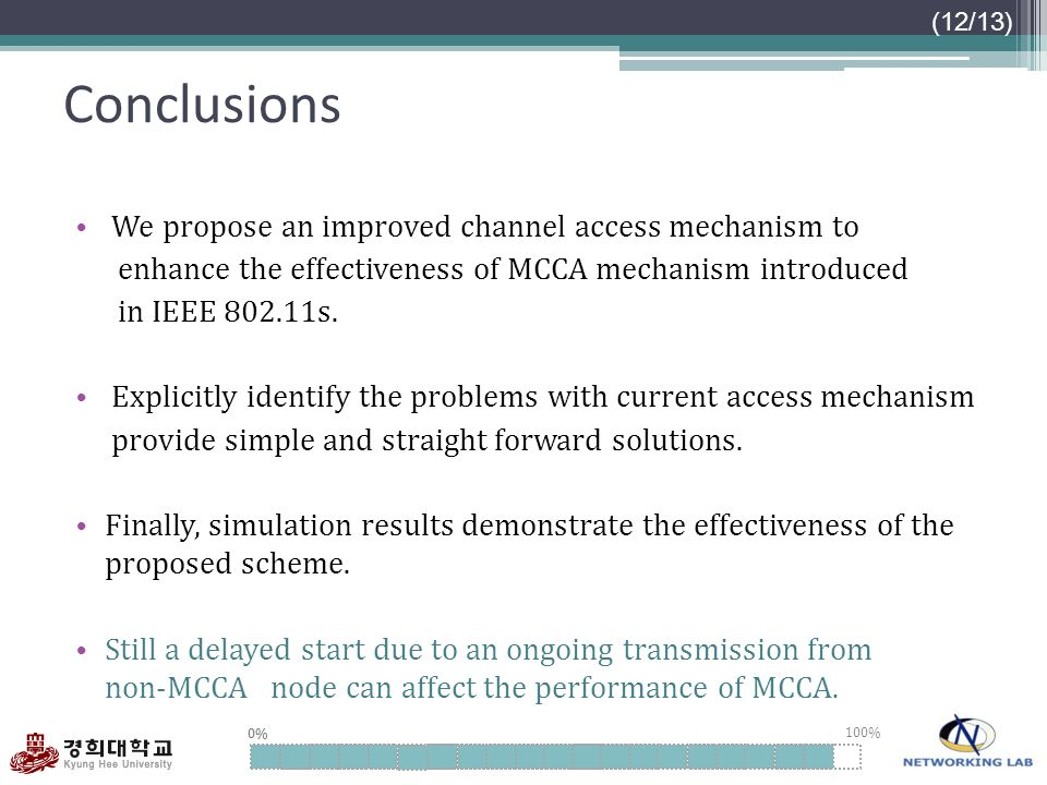 0% 100% Conclusions (12/13) We propose an improved channel access mechanism to enhance the effectiveness of MCCA mechanism introduced in IEEE 802.11s.