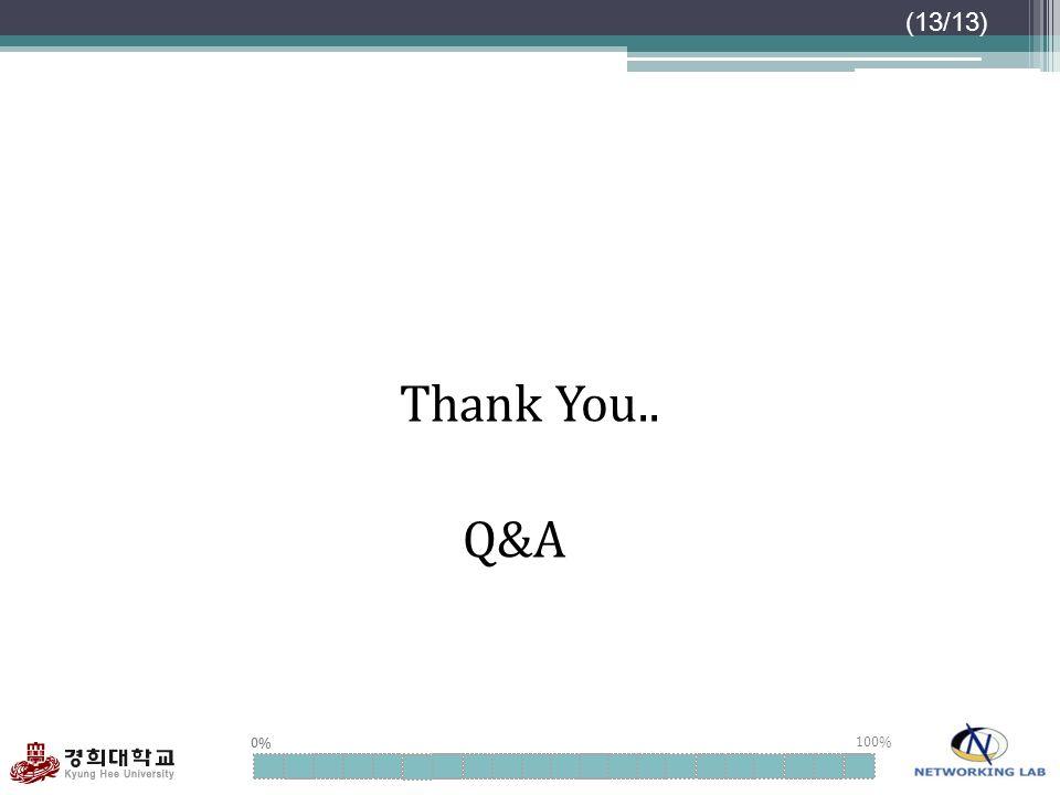 0% 100% Thank You.. Q&A (13/13)