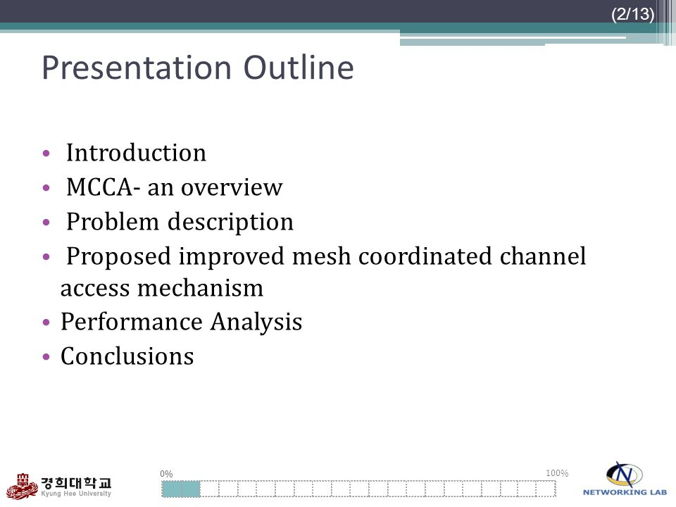 0% 100% Presentation Outline Introduction MCCA- an overview Problem description Proposed improved mesh coordinated channel access mechanism Performanc