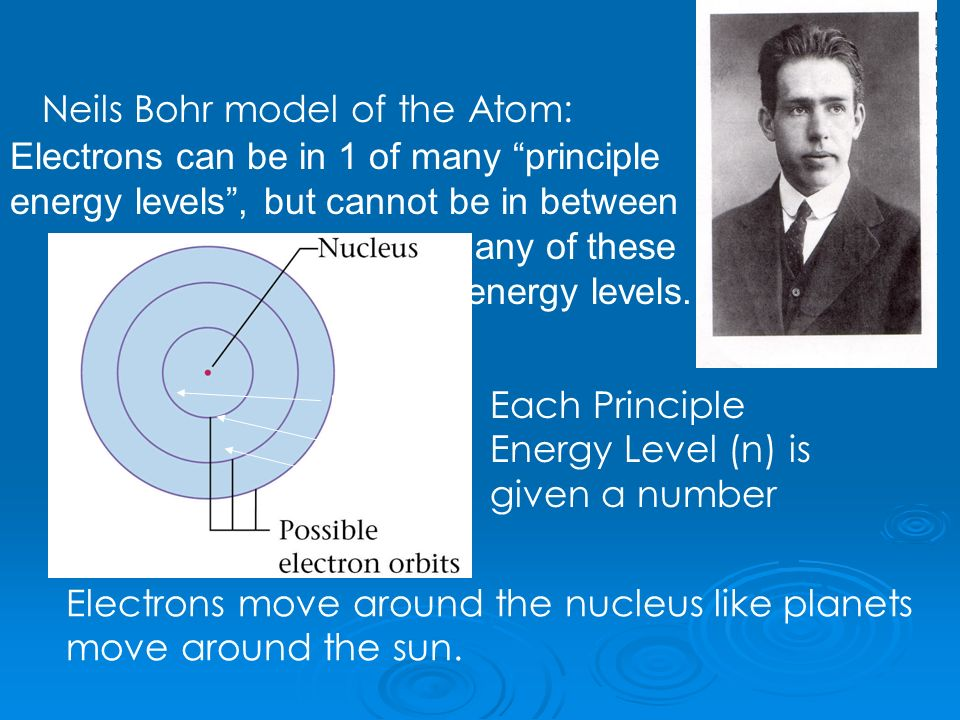 Neils Bohr model of the Atom: Electrons can be in 1 of many principle energy levels, but cannot be in between any of these energy levels.