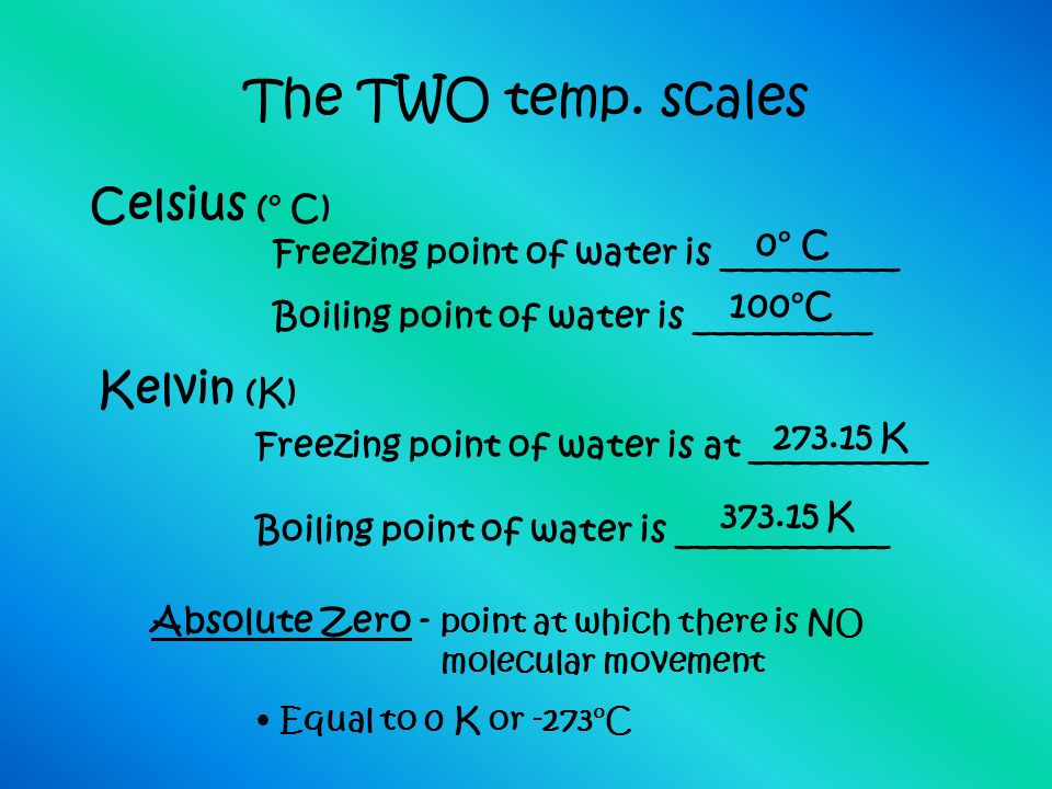 The TWO temp.