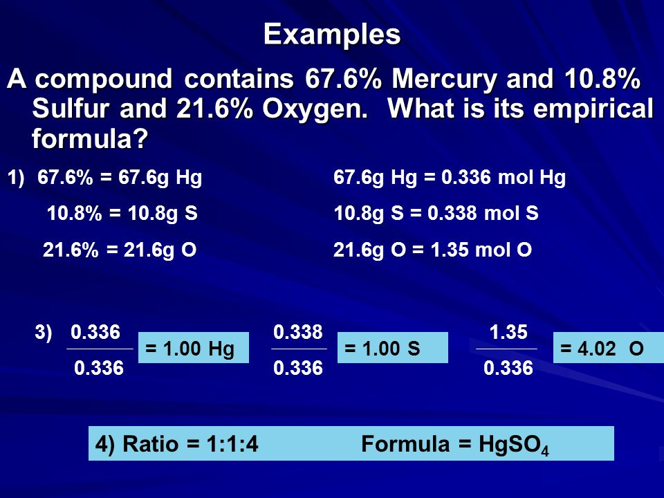 Examples A compound contains 67.6% Mercury and 10.8% Sulfur and 21.6% Oxygen. What is its empirical formula? 1) 67.6% = 67.6g Hg 10.8% = 10.8g S 21.6%