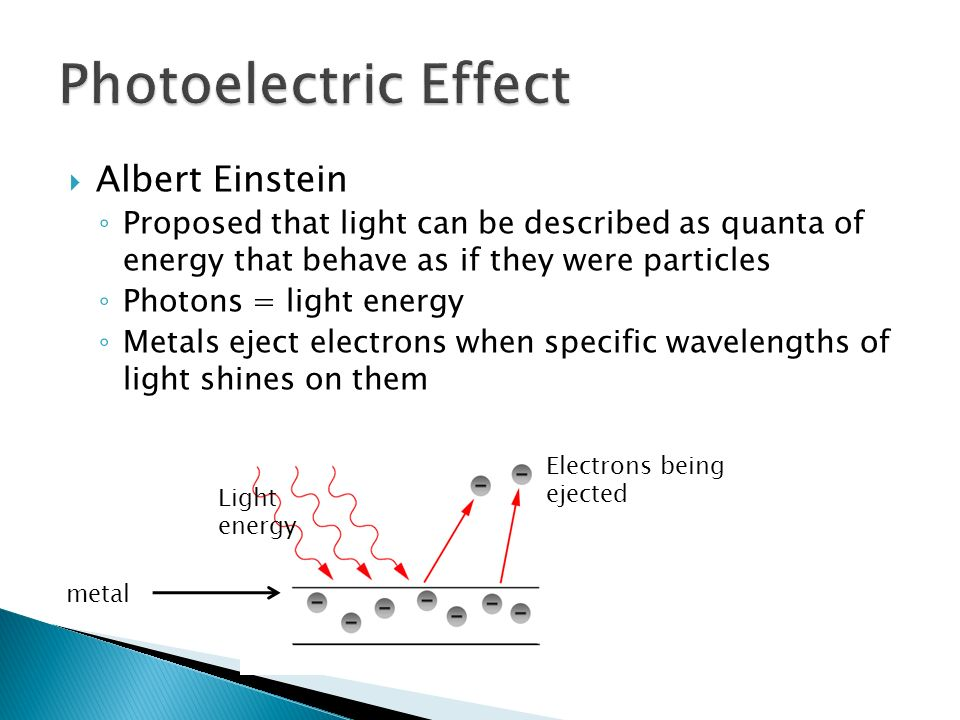 Albert Einstein Proposed that light can be described as quanta of energy that behave as if they were particles Photons = light energy Metals eject ele