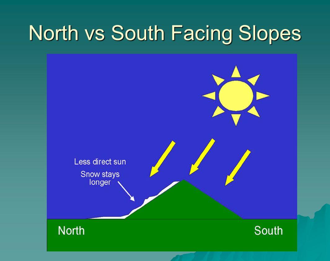 North vs South Facing Slopes
