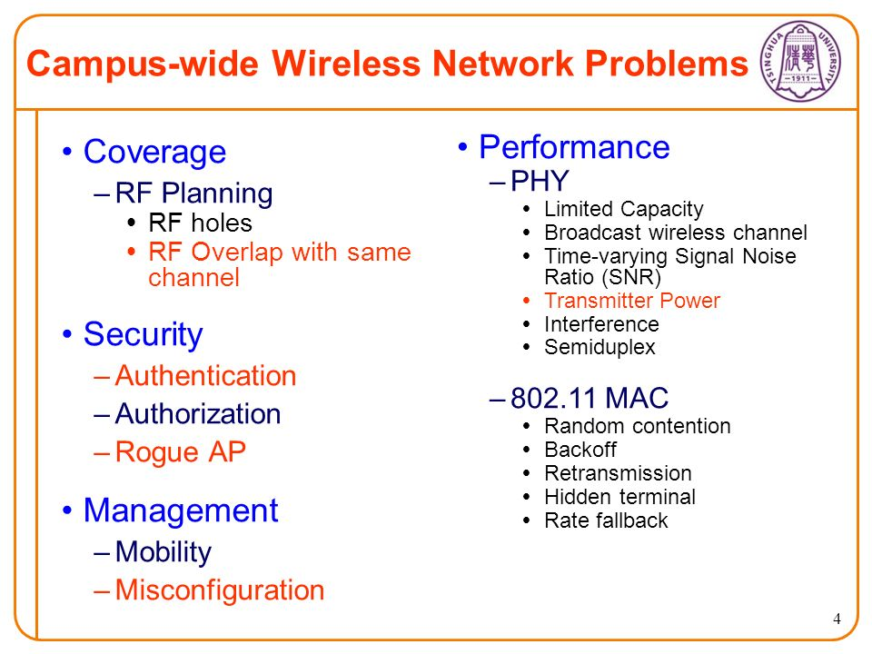 5 Existing Solutions Wireless management system or diagnostic tools –AirWave, Air Magnet, Air Defense –Aruba WMS, Cisco WMS,…..
