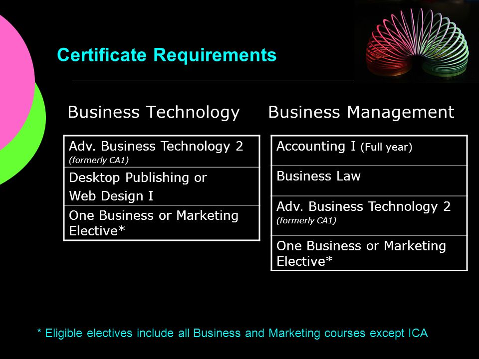 Certificate Requirements Business TechnologyBusiness Management * Eligible electives include all Business and Marketing courses except ICA Accounting
