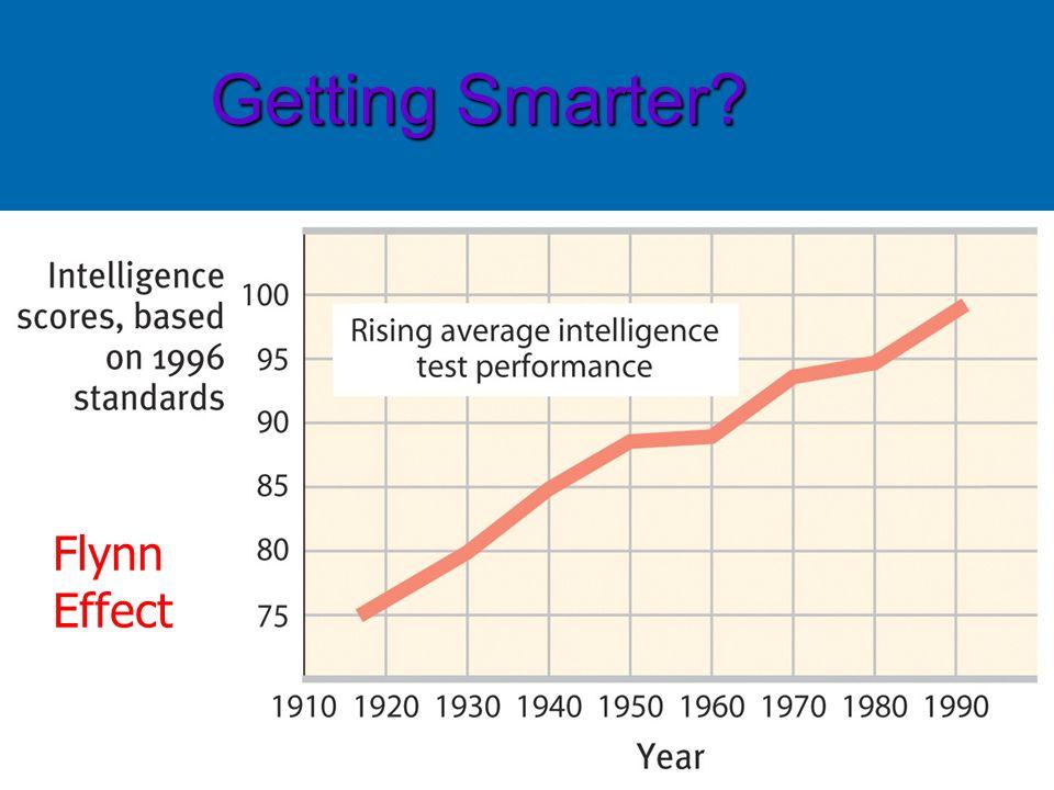 Getting Smarter? Flynn Effect