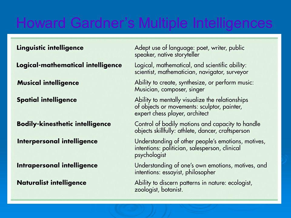 Howard Gardners Multiple Intelligences