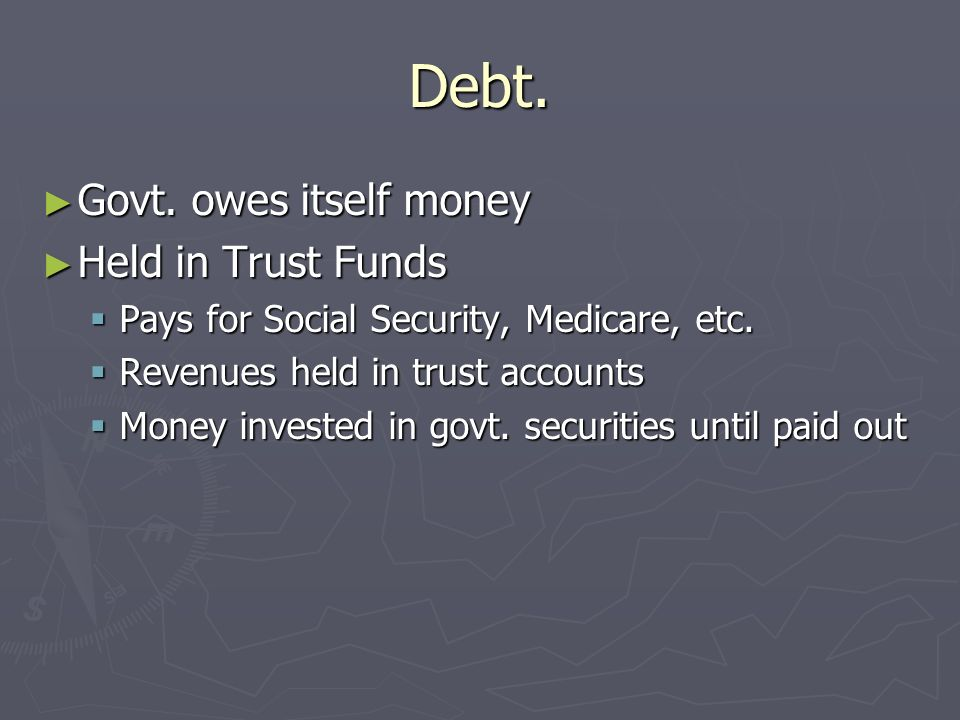 Debt.Govt. owes itself money Govt.