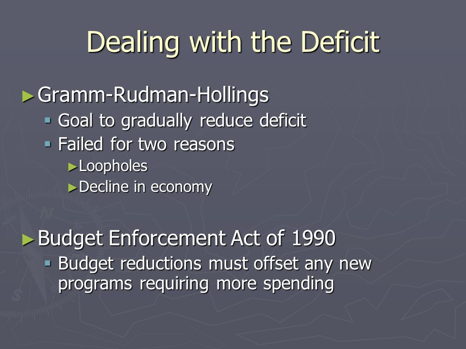 Dealing with the Deficit Gramm-Rudman-Hollings Gramm-Rudman-Hollings Goal to gradually reduce deficit Goal to gradually reduce deficit Failed for two reasons Failed for two reasons Loopholes Loopholes Decline in economy Decline in economy Budget Enforcement Act of 1990 Budget Enforcement Act of 1990 Budget reductions must offset any new programs requiring more spending Budget reductions must offset any new programs requiring more spending