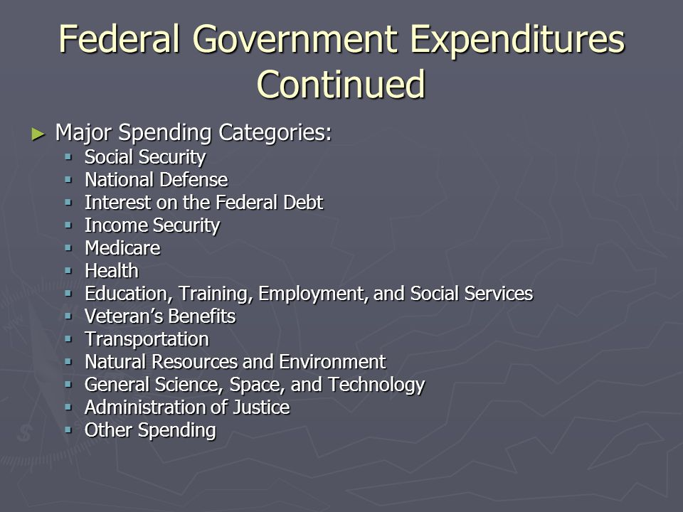Federal Government Expenditures Continued Major Spending Categories: Major Spending Categories: Social Security Social Security National Defense National Defense Interest on the Federal Debt Interest on the Federal Debt Income Security Income Security Medicare Medicare Health Health Education, Training, Employment, and Social Services Education, Training, Employment, and Social Services Veterans Benefits Veterans Benefits Transportation Transportation Natural Resources and Environment Natural Resources and Environment General Science, Space, and Technology General Science, Space, and Technology Administration of Justice Administration of Justice Other Spending Other Spending