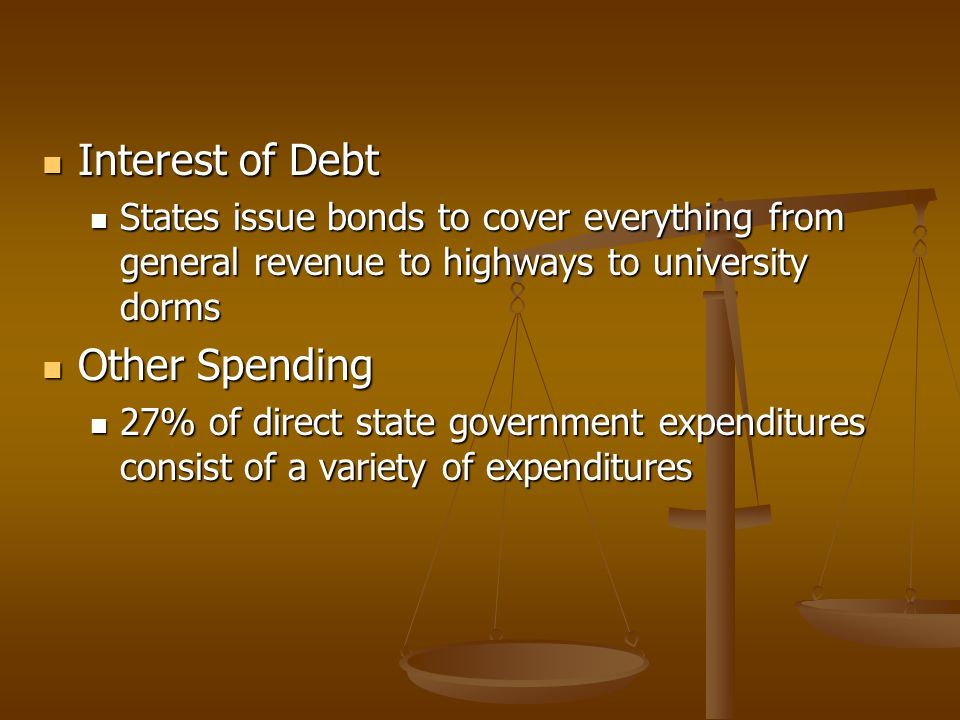 Interest of Debt Interest of Debt States issue bonds to cover everything from general revenue to highways to university dorms States issue bonds to cover everything from general revenue to highways to university dorms Other Spending Other Spending 27% of direct state government expenditures consist of a variety of expenditures 27% of direct state government expenditures consist of a variety of expenditures