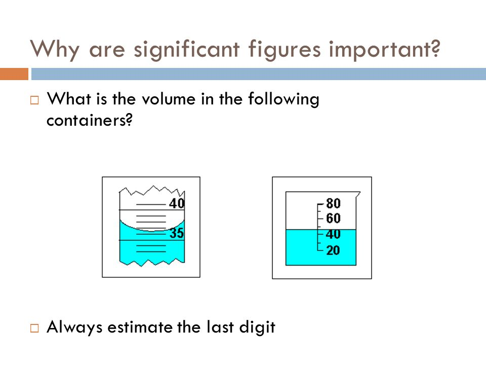 Why are significant figures important. What is the volume in the following containers.