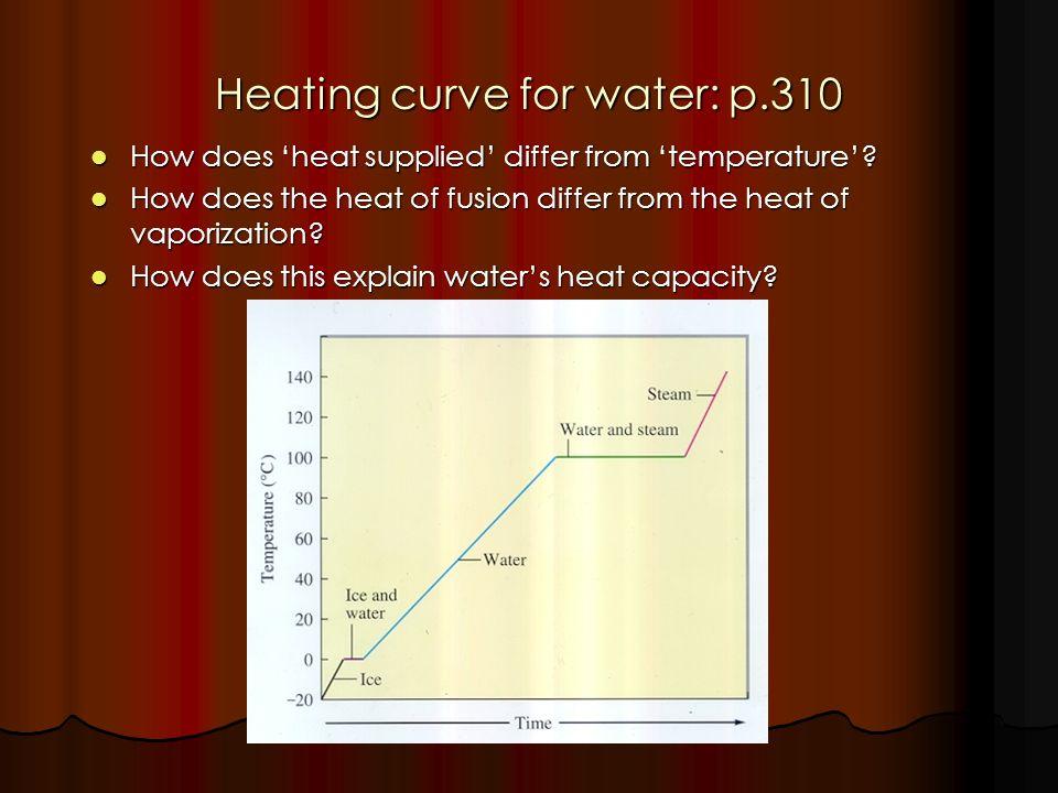 Heating curve for water: p.310 How does heat supplied differ from temperature.