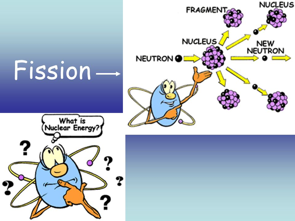 Nuclear Power Uses fission to generate electricity Fission = The splitting of a large nucleus to produce smaller ones and energy Bombardment with neutrons Need critical mass that will sustain a chain reaction Controlled in a reactor Uncontrolled in an explosion Fusion = The combining of small nuclei to form larger ones releasing energy