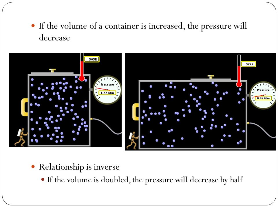 If the volume of a container is increased, the pressure will decrease Relationship is inverse If the volume is doubled, the pressure will decrease by