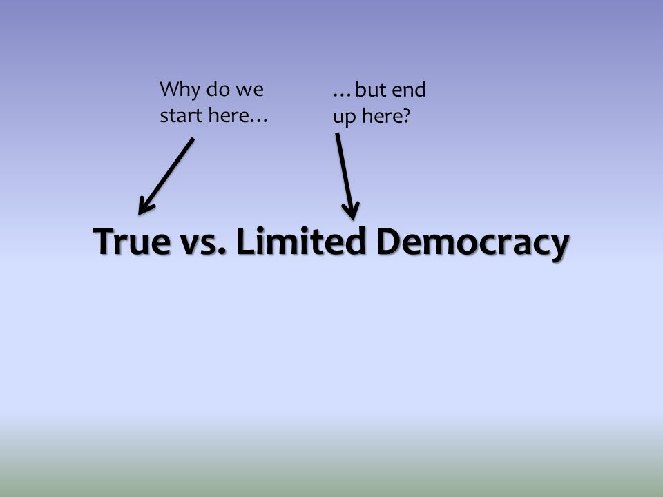 True vs. Limited Democracy Why do we start here… …but end up here?