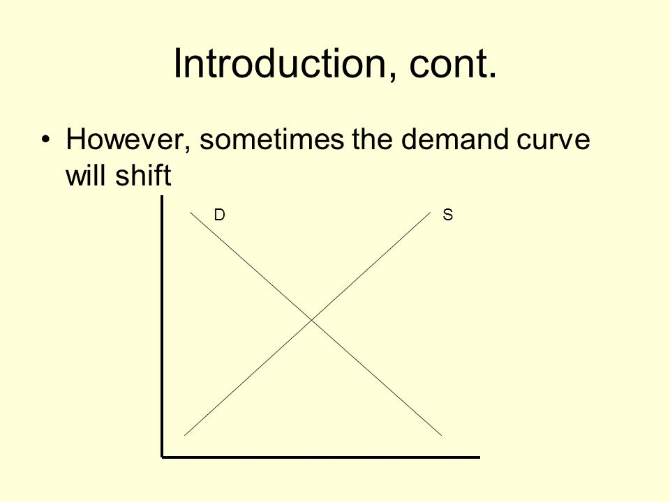 Introduction, cont. However, sometimes the demand curve will shift to the right DSD1