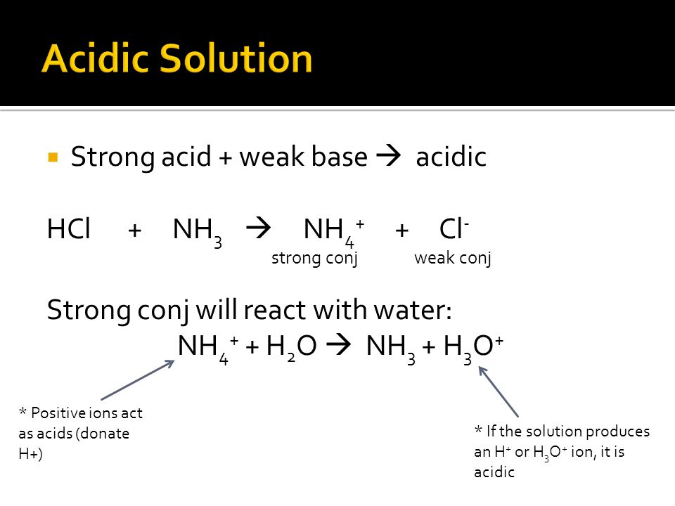 Strong acid + weak base acidic HCl + NH 3 NH 4 + + Cl - strong conj weak conj Strong conj will react with water: NH 4 + + H 2 O NH 3 + H 3 O + * Posit