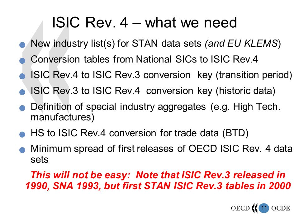 11 ISIC Rev. 4 – what we need New industry list(s) for STAN data sets (and EU KLEMS) Conversion tables from National SICs to ISIC Rev.4 ISIC Rev.4 to