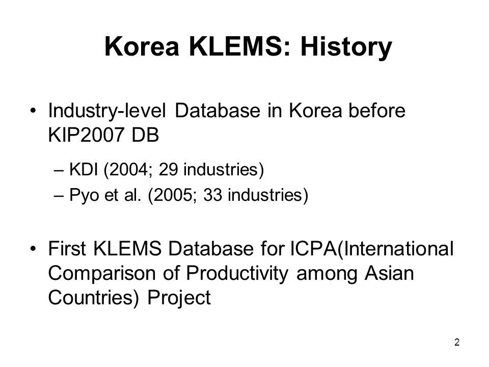 Korea KLEMS: History Industry-level Database in Korea before KIP2007 DB –KDI (2004; 29 industries) –Pyo et al.