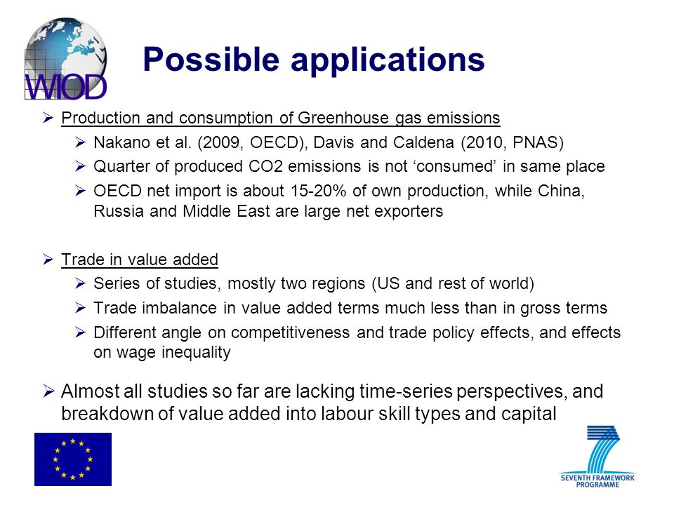 Possible applications Production and consumption of Greenhouse gas emissions Nakano et al. (2009, OECD), Davis and Caldena (2010, PNAS) Quarter of pro