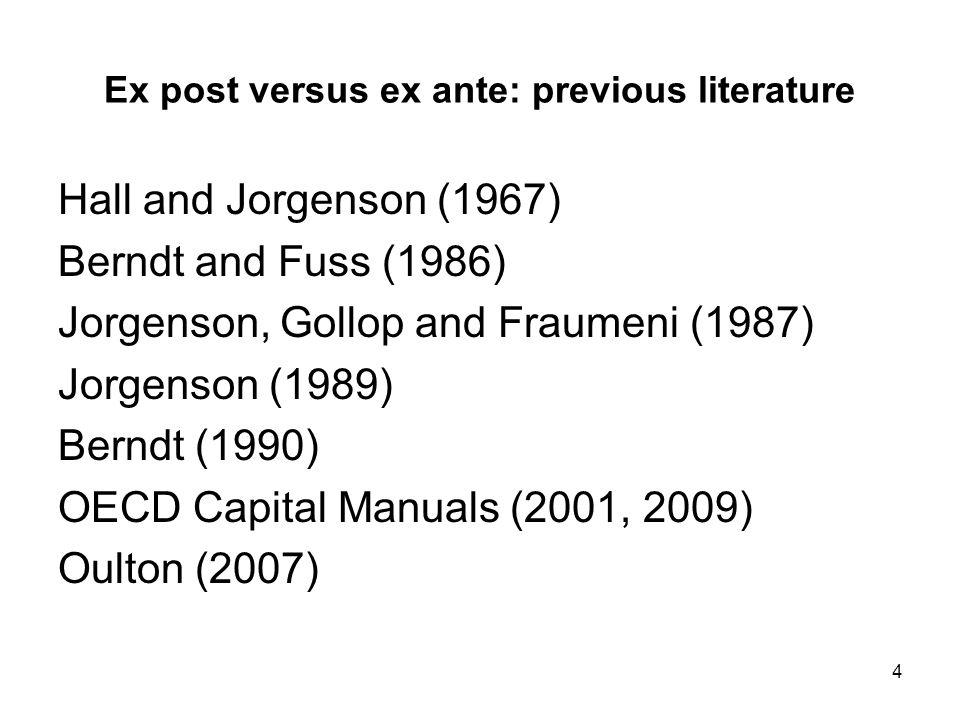 Ex post versus ex ante: previous literature Hall and Jorgenson (1967) Berndt and Fuss (1986) Jorgenson, Gollop and Fraumeni (1987) Jorgenson (1989) Be