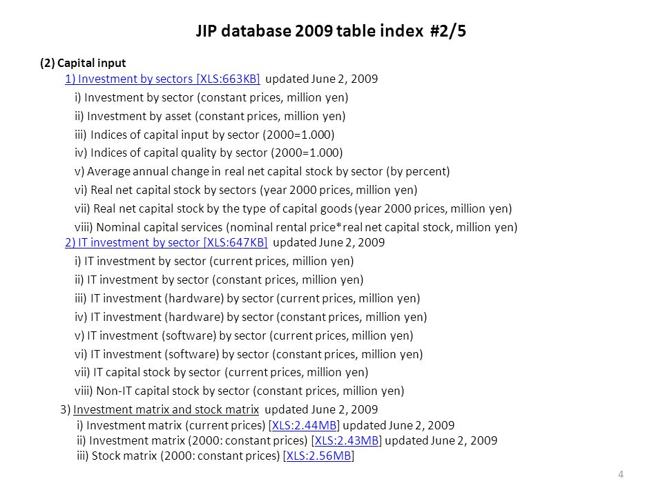 JIP database 2009 table index #2/5 (2) Capital input 1) Investment by sectors [XLS:663KB] updated June 2, 2009 1) Investment by sectors [XLS:663KB] i) Investment by sector (constant prices, million yen) ii) Investment by asset (constant prices, million yen) iii) Indices of capital input by sector (2000=1.000) iv) Indices of capital quality by sector (2000=1.000) v) Average annual change in real net capital stock by sector (by percent) vi) Real net capital stock by sectors (year 2000 prices, million yen) vii) Real net capital stock by the type of capital goods (year 2000 prices, million yen) viii) Nominal capital services (nominal rental price*real net capital stock, million yen) 2) IT investment by sector [XLS:647KB] updated June 2, 2009 2) IT investment by sector [XLS:647KB] i) IT investment by sector (current prices, million yen) ii) IT investment by sector (constant prices, million yen) iii) IT investment (hardware) by sector (current prices, million yen) iv) IT investment (hardware) by sector (constant prices, million yen) v) IT investment (software) by sector (current prices, million yen) vi) IT investment (software) by sector (constant prices, million yen) vii) IT capital stock by sector (current prices, million yen) viii) Non-IT capital stock by sector (constant prices, million yen) 3) Investment matrix and stock matrix updated June 2, 2009 i) Investment matrix (current prices) [XLS:2.44MB] updated June 2, 2009 ii) Investment matrix (2000: constant prices) [XLS:2.43MB] updated June 2, 2009 iii) Stock matrix (2000: constant prices) [XLS:2.56MB]XLS:2.44MBXLS:2.43MBXLS:2.56MB 4