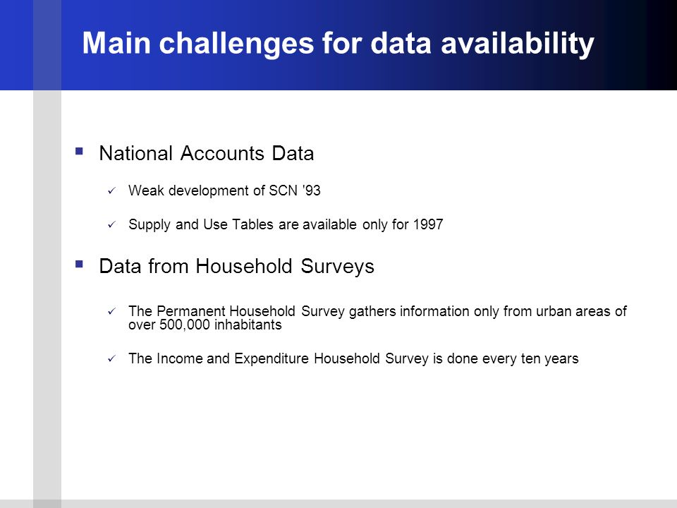 Main challenges for data availability National Accounts Data Weak development of SCN '93 Supply and Use Tables are available only for 1997 Data from H