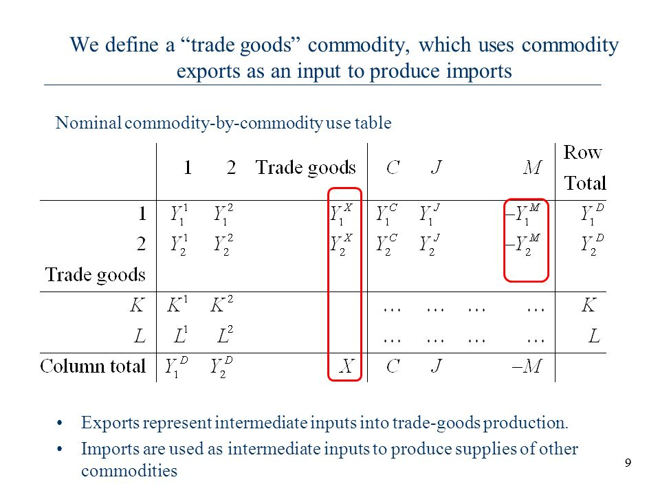 99 We define a trade goods commodity, which uses commodity exports as an input to produce imports Nominal commodity-by-commodity use table Exports rep