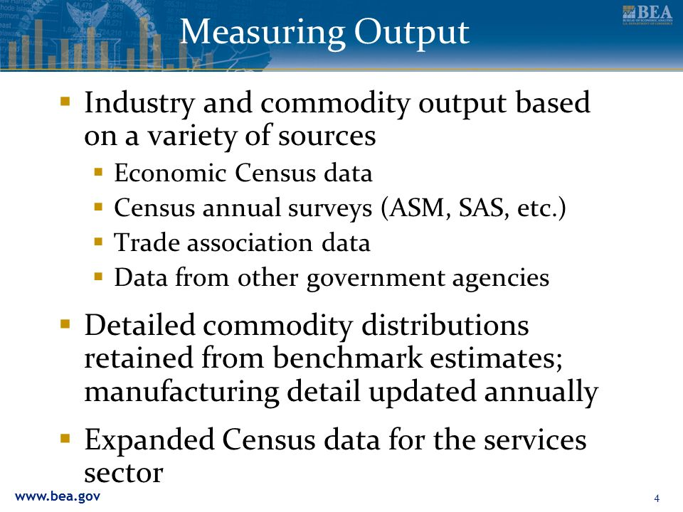 www.bea.gov 15 Quarterly GDP by Industry Transportation and Warehousing Industry