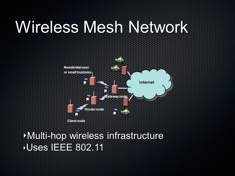 Fairness Problem Unfair bandwidth sharing among flows with different hop distance