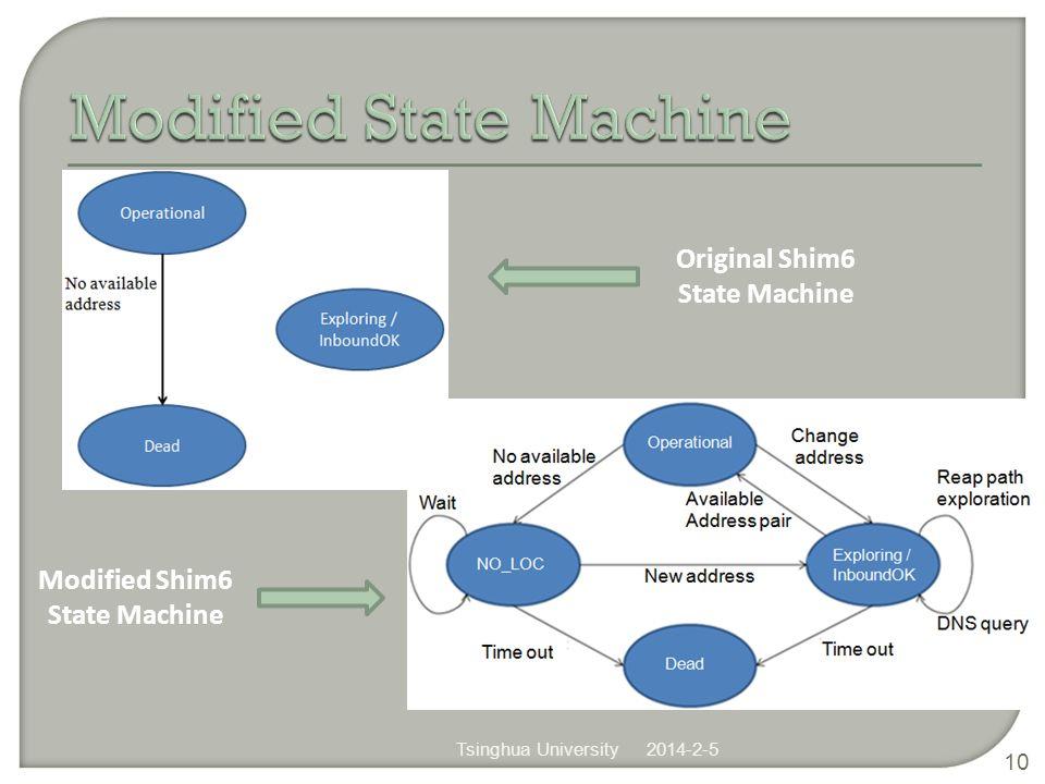 2014-2-5 10 Original Shim6 State Machine Modified Shim6 State Machine Tsinghua University