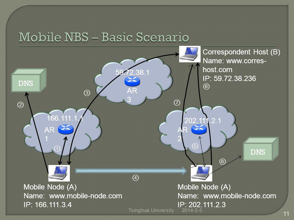 2014-2-5 11 DNS DNS AR 3 AR 1 AR 2 Mobile Node (A) Name: www.mobile-node.com IP: 166.111.3.4 Mobile Node (A) Name: www.mobile-node.com IP: 202.111.2.3 Correspondent Host (B) Name: www.corres- host.com IP: 59.72.38.236 166.111.1.1 202.111.2.1 59.72.38.1 Tsinghua University