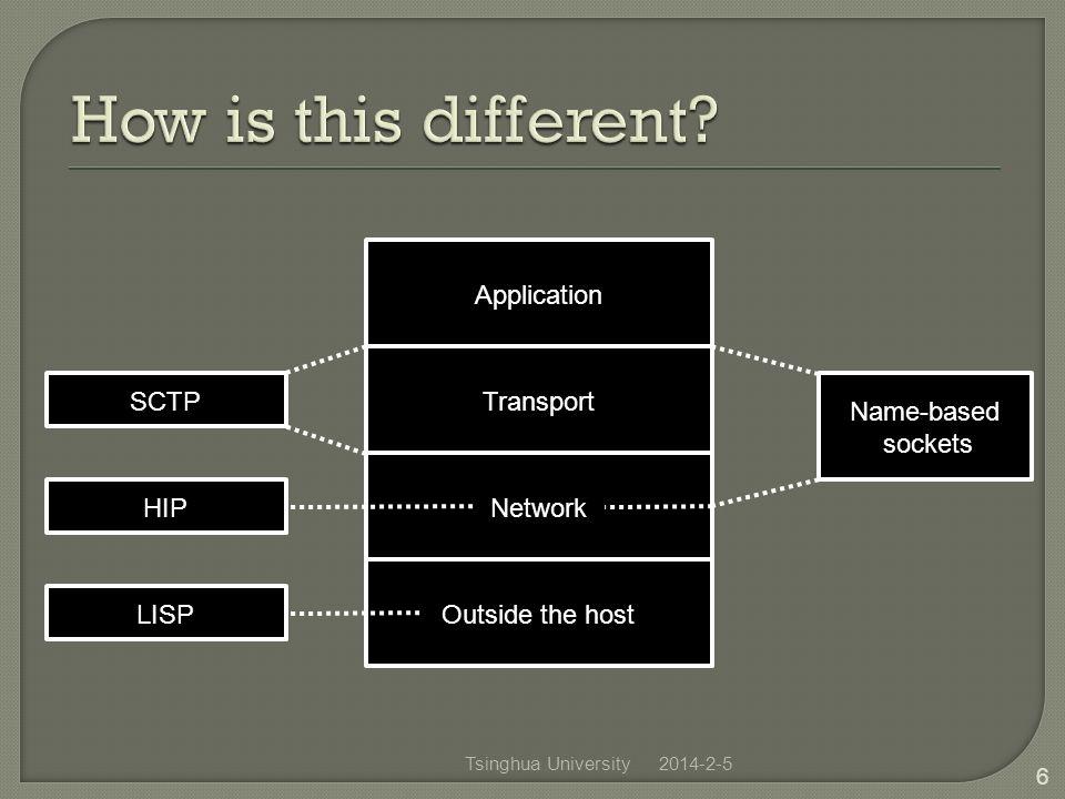 listen() – Prep for incoming session Fd = listen(src_name, dst_name, local_port, transport); open() – Initiate outgoing sesion Fd = open(src_name, dst_name, remote_port, transport); accept() – Receive incoming session (src_name, dst_name, fd) = accept(fd); read() – Receive data Data = read(fd); write() – Send data Write(fd, data); close() – Close session Close(fd); 2014-2-5 7 Tsinghua University