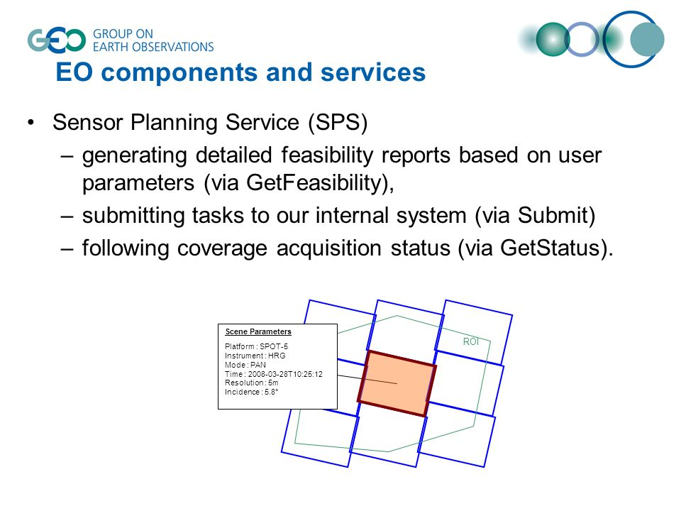 EO components and services Sensor Planning Service (SPS) –generating detailed feasibility reports based on user parameters (via GetFeasibility), –subm