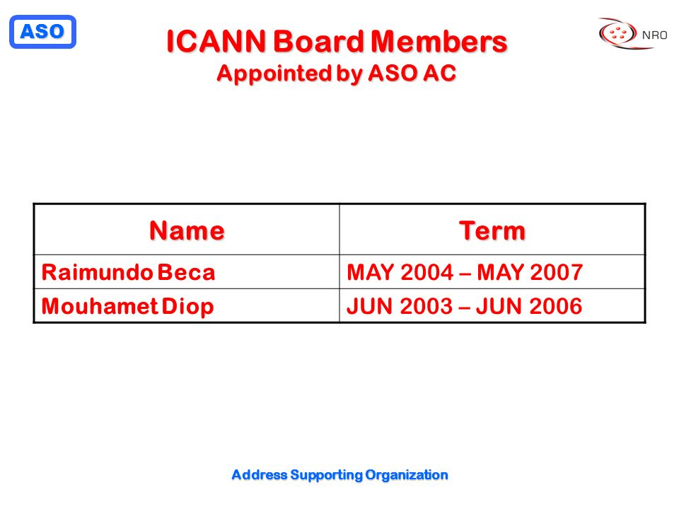 ASO Address Supporting Organization ICANN Board Members Appointed by ASO AC NameTerm Raimundo BecaMAY 2004 – MAY 2007 Mouhamet DiopJUN 2003 – JUN 2006