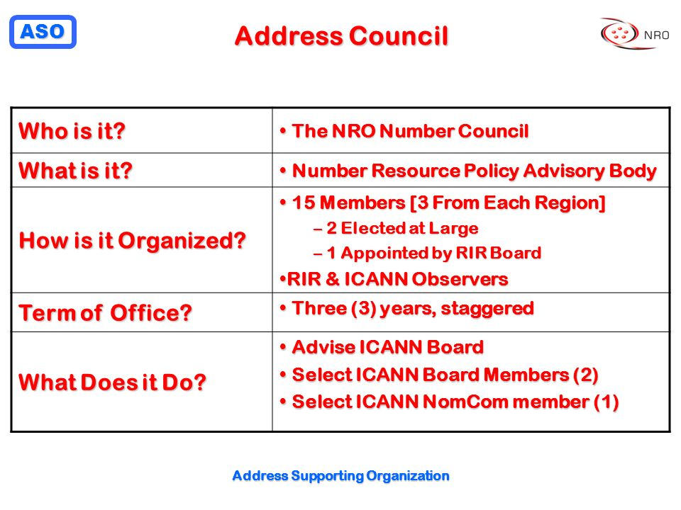 ASO Address Supporting Organization Who is it? The NRO Number Council The NRO Number Council What is it? Number Resource Policy Advisory Body Number R