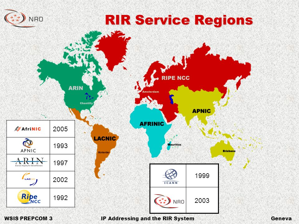 WSIS PREPCOM 3GenevaIP Addressing and the RIR System RIR Service Regions 2005 1993 1997 2002 1992 1999 2003