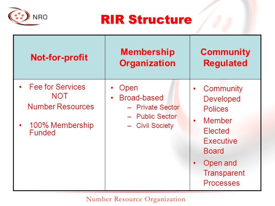 RIR Structure Not-for-profit Membership Organization Community Regulated Fee for Services NOT Number Resources 100% Membership Funded Open Broad-based –Private Sector –Public Sector –Civil Society Community Developed Polices Member Elected Executive Board Open and Transparent Processes