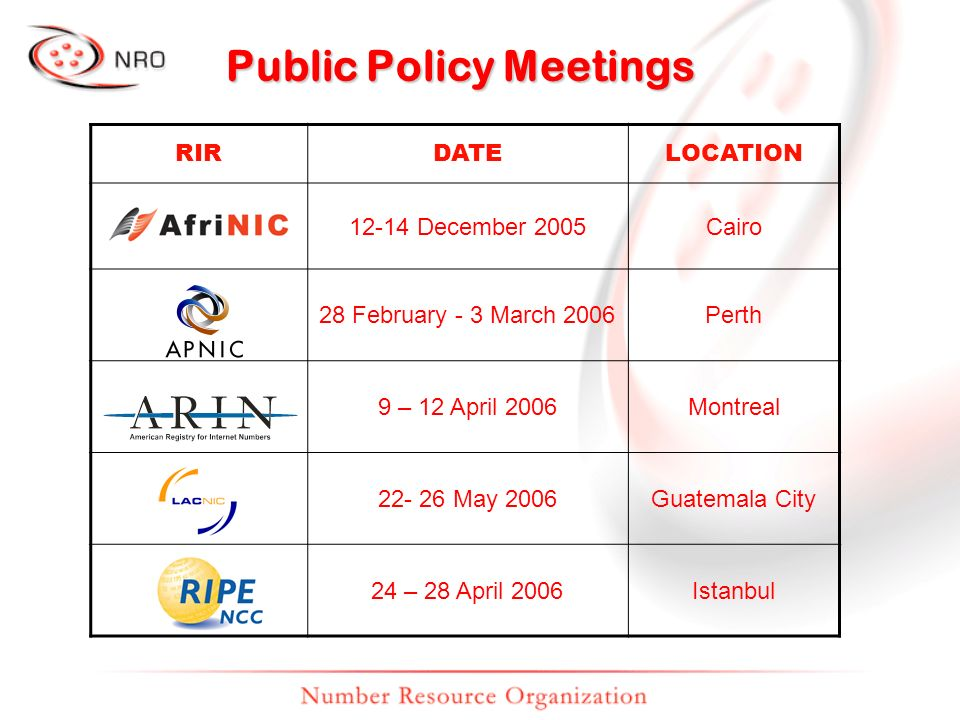 Public Policy Meetings RIRDATELOCATION 12-14 December 2005Cairo 28 February - 3 March 2006Perth 9 – 12 April 2006Montreal 22- 26 May 2006Guatemala Cit