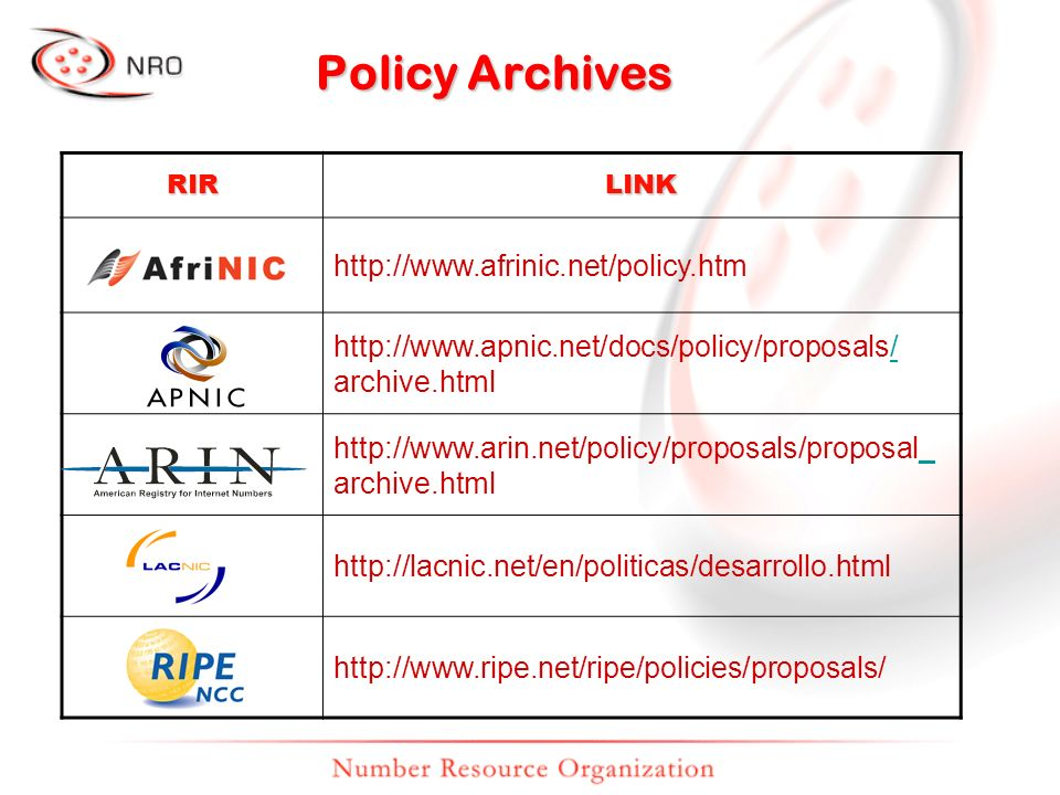 Policy Archives RIRLINK http://www.afrinic.net/policy.htm http://www.apnic.net/docs/policy/proposals// archive.html http://www.arin.net/policy/proposa