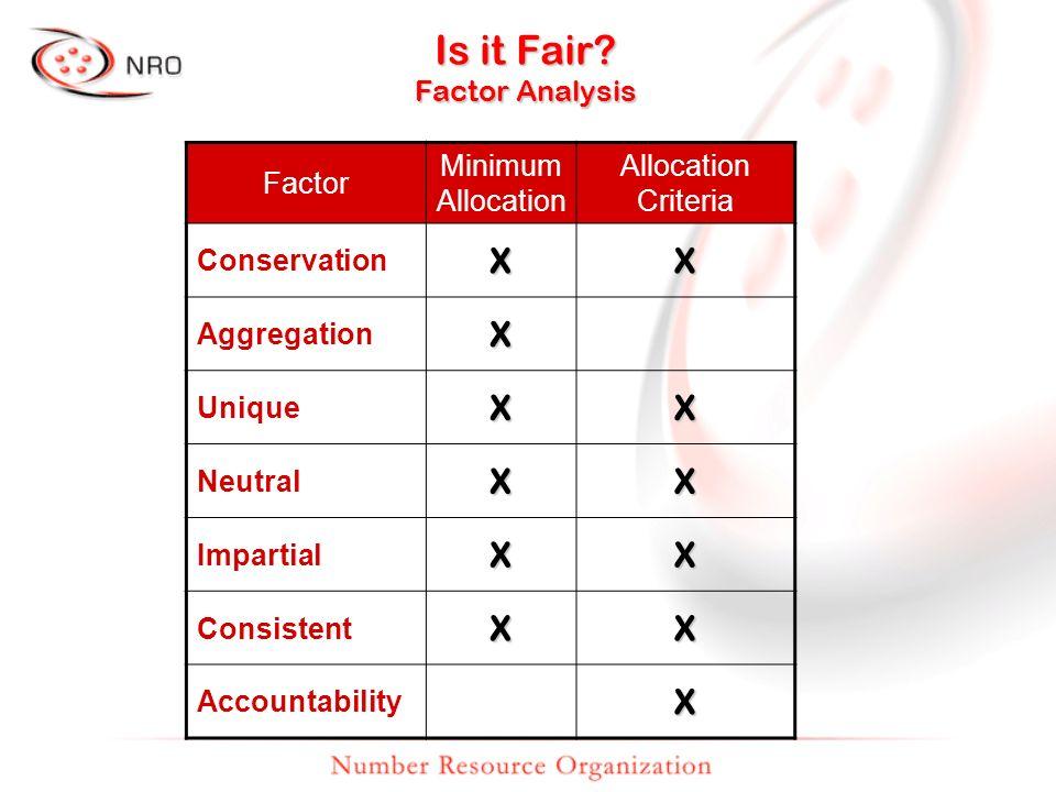 Is it Fair.