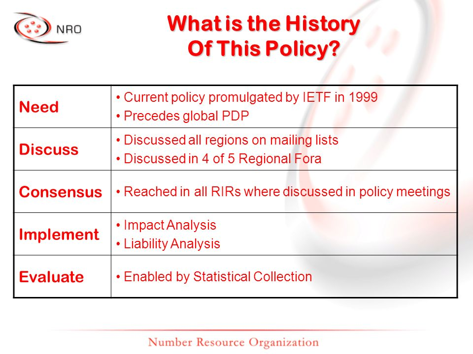 What is the History Of This Policy? Need Current policy promulgated by IETF in 1999 Precedes global PDP Discuss Discussed all regions on mailing lists