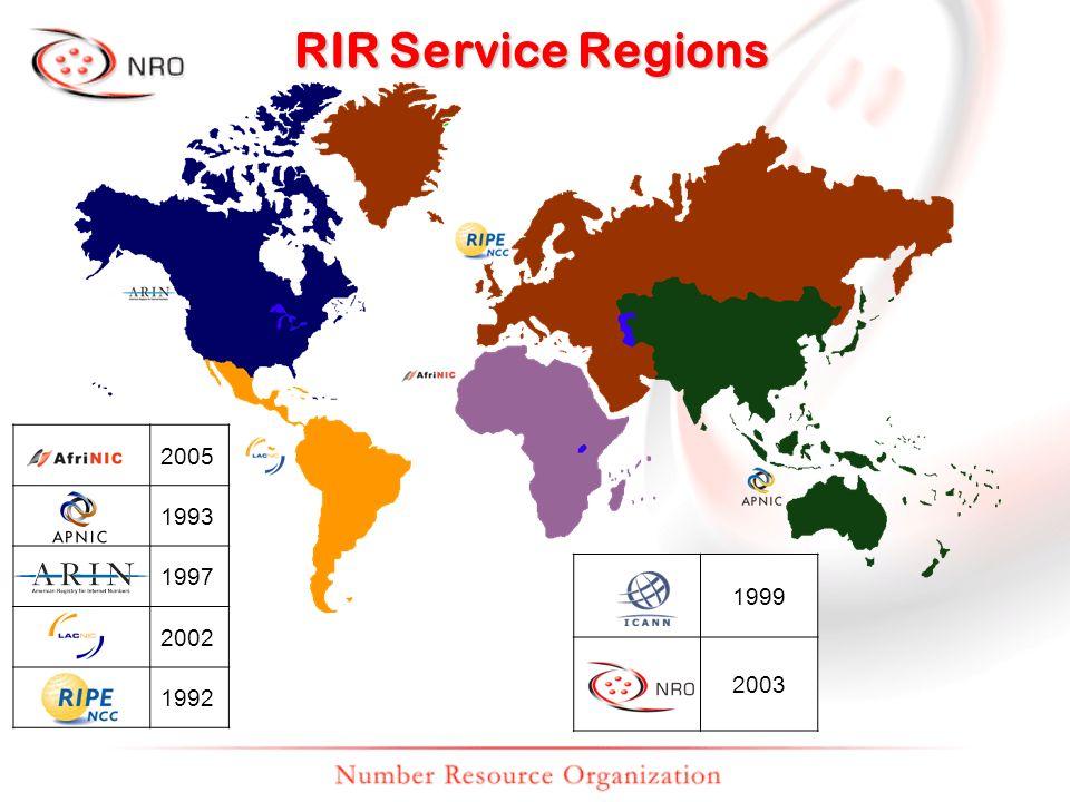 RIR Service Regions 2005 1993 1997 2002 1992 1999 2003