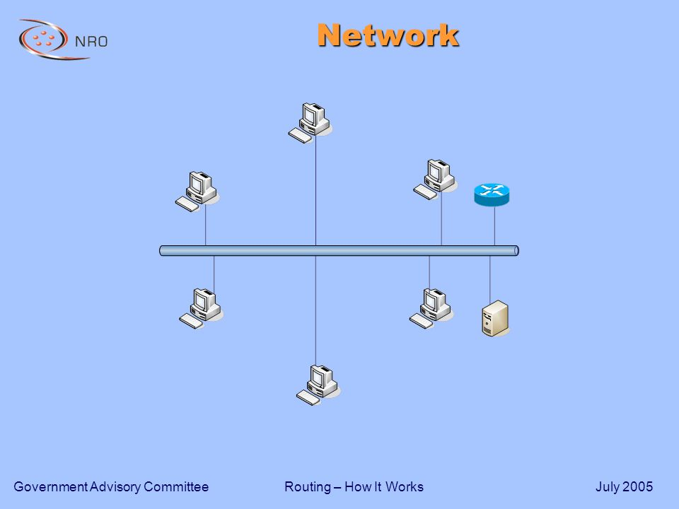 Routing – How It WorksGovernment Advisory CommitteeJuly 2005 Network