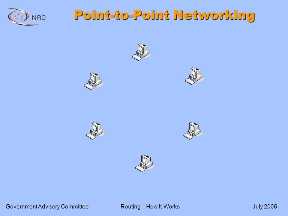 Routing – How It WorksGovernment Advisory CommitteeJuly 2005 Administrative Grouping 172.25.1.4 192.23.9.6 201.32.16.10 163.37.56.21